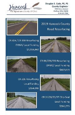 2019 Road Resurfacing Projects